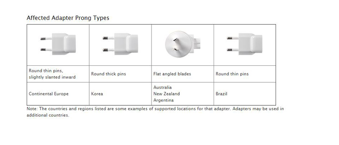 Apple plug recalled over electric shock risk