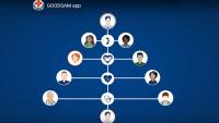 GoodSAM: App điện thoại giúp người dân Úc được ứng cứu kịp thời khi gặp nạn